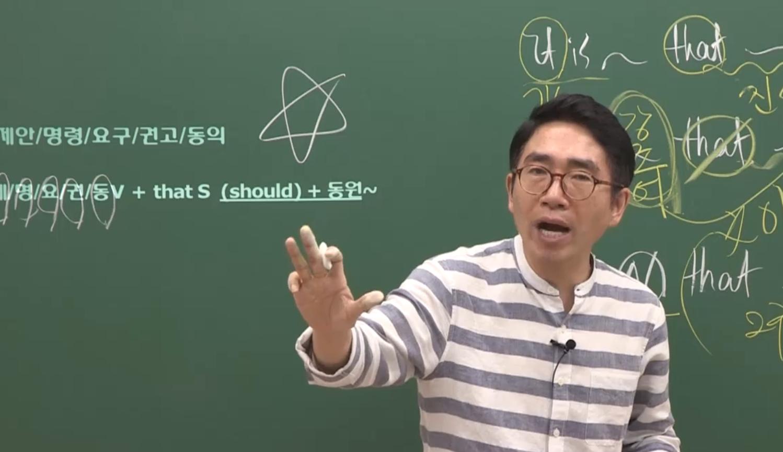 [2019 개념의 끝] 여러가지 조동사와 해석법 무료동영상